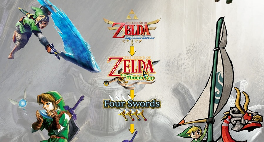 beginning of the legend of zelda timeline